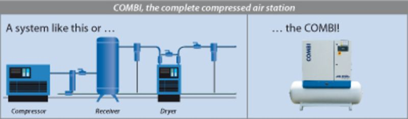 COMBI - complete compressed air station