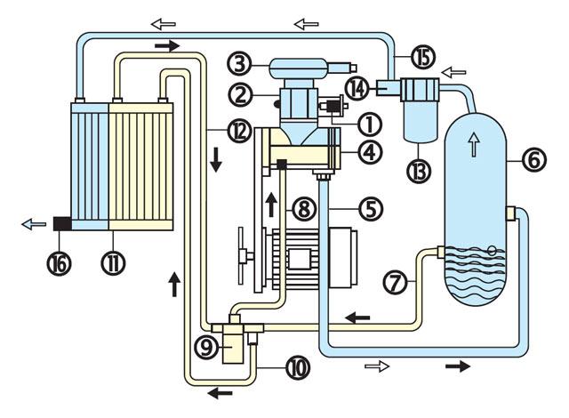 винтовой компрессорный агрегат